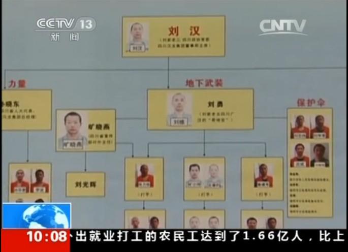 四川富豪刘汉被公诉 涉嫌参加黑社会性质组织