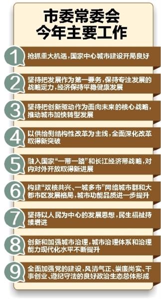 中国馆展示主线结构图