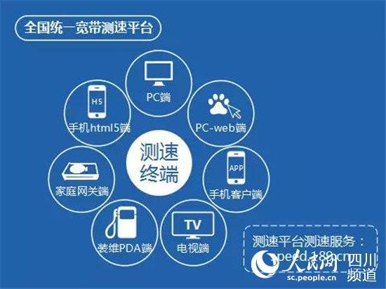 中国电信发布智能光纤宽带新标准 引领智慧家庭新生态