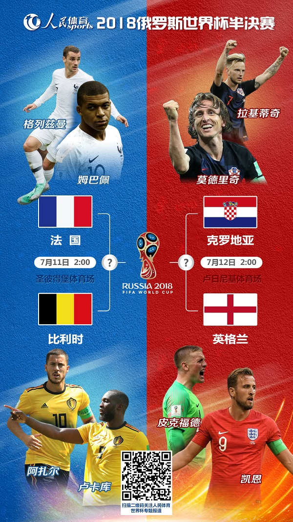 海报:2018俄罗斯世界杯半决赛 巅峰对决
