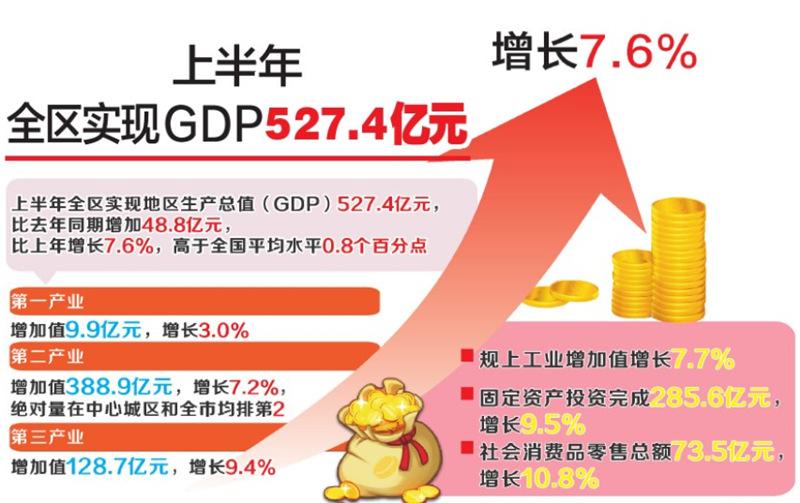 gdp增速_2018年度日本gdp
