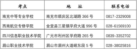 bob在线:四川省2019年上半年全国英语等级考试本月24日开始报名!