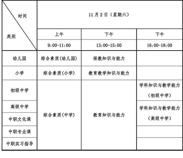 四川省2019年下半年中小学教师资格考试(笔试
