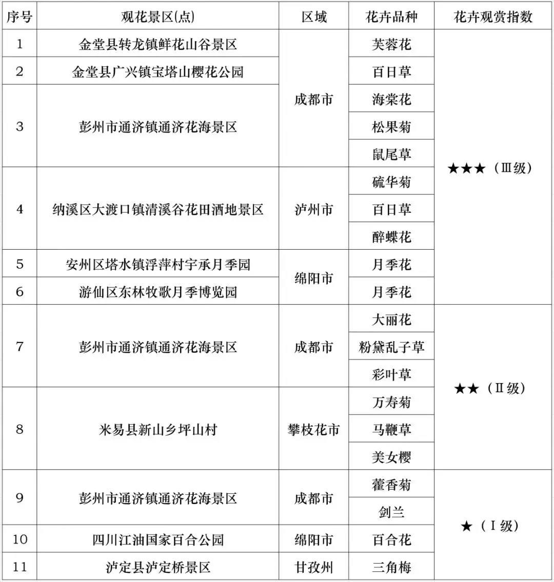 http://www.edaojz.cn/xiuxianlvyou/299920.html