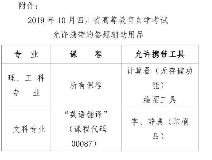 http://www.weixinrensheng.com/jiaoyu/868854.html