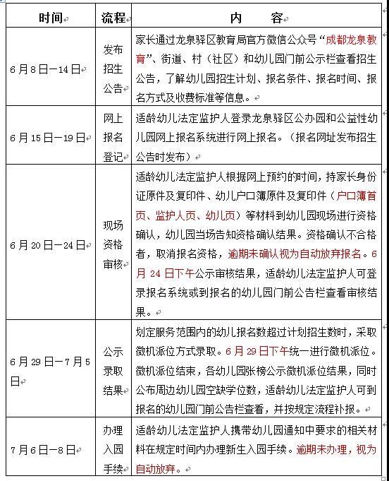 汇总:成都市各区(市)县2020年幼儿园招生公告来了!